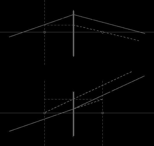 透镜折射.png